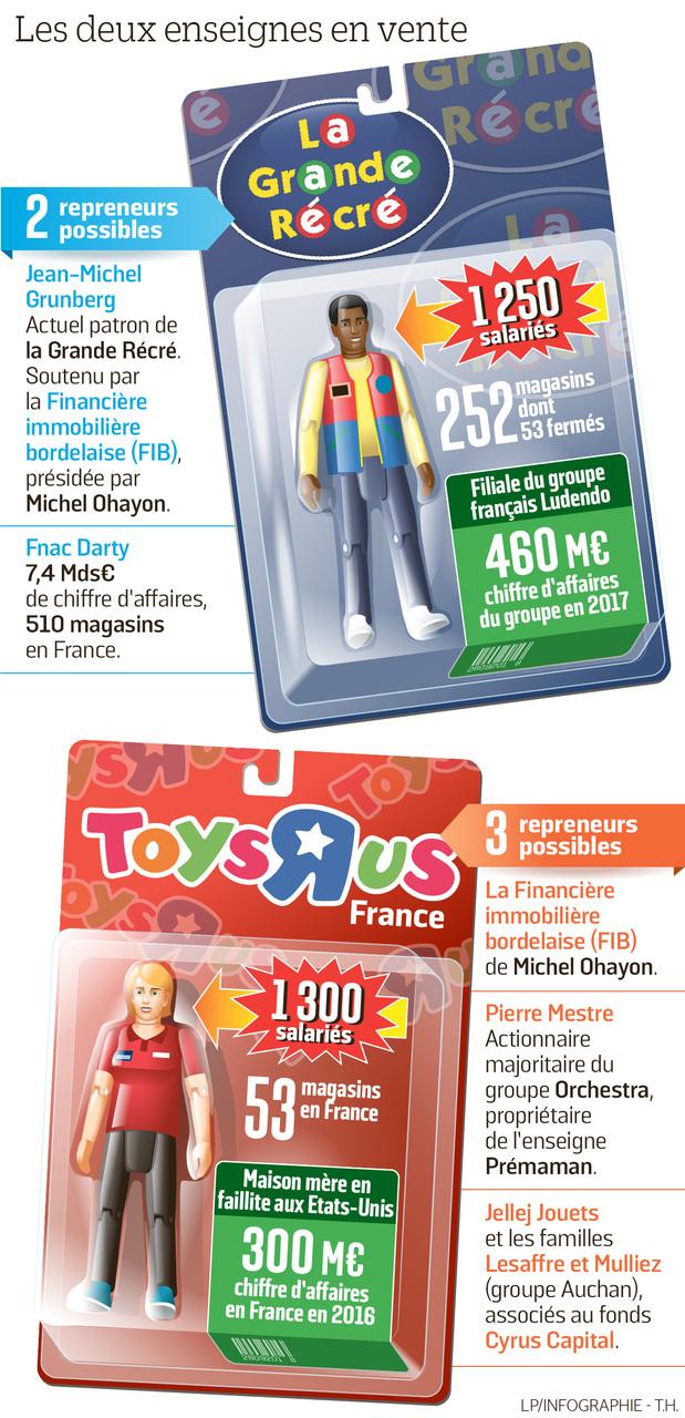 MenacésQui Jouets Récré De Sauver Les Et Pour La Grande Toys'r'us 35ScjqARL4
