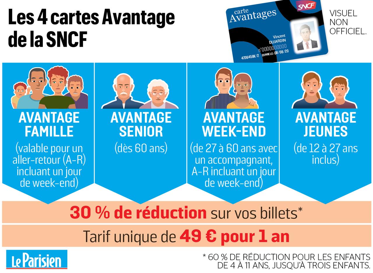 carte weekend sncf accompagnant La SNCF lance une nouvelle carte de réduction pour les familles