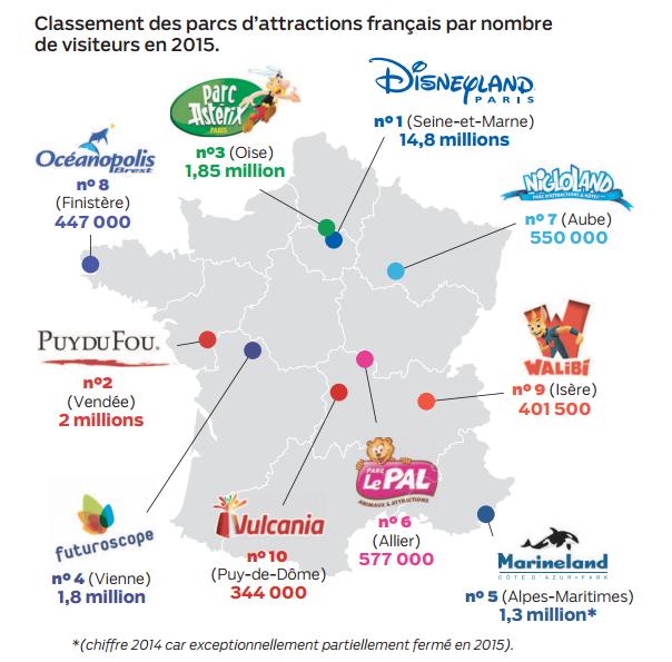 parc d attraction france carte Le Top 10 des parcs d'attractions en France   Le Parisien